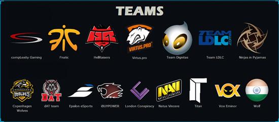 Csgo Pro Teams